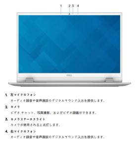 【DELL_Inspiron13_5000(5301)】カメラとマイク公式マニュアル引用ページ