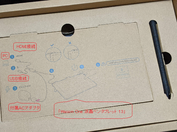 【Wacom One 液晶ペンタブレット 13】パソコンとの接続図、補足入り