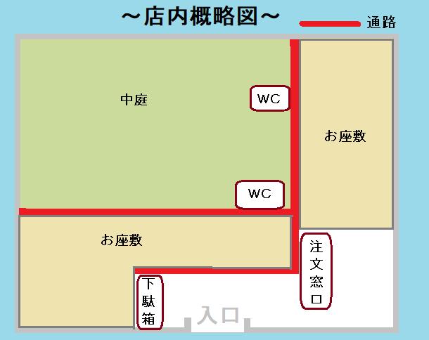 【川魚料理 魚勝】店内概略図